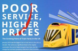 Poor Service Higher Price